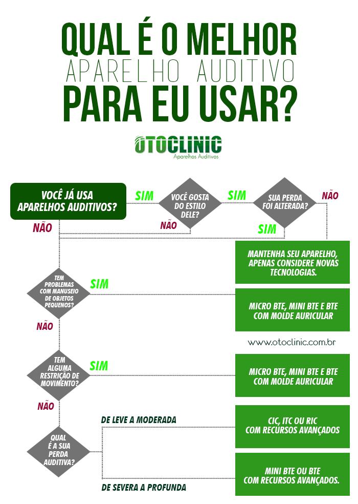 MELHOR APARELHO AUDITIVO PARA USAR
